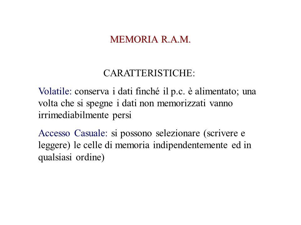 MEMORIA R.A.M. CARATTERISTICHE: Volatile: conserva i dati finché il p.c. è alimentato; una volta che si spegne i dati non memorizzati vanno irrimediab