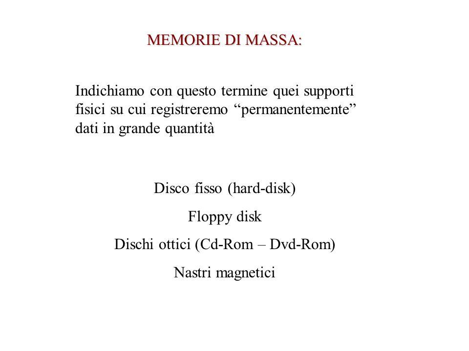 MEMORIE DI MASSA: Indichiamo con questo termine quei supporti fisici su cui registreremo permanentemente dati in grande quantità Disco fisso (hard-disk) Floppy disk Dischi ottici (Cd-Rom – Dvd-Rom) Nastri magnetici