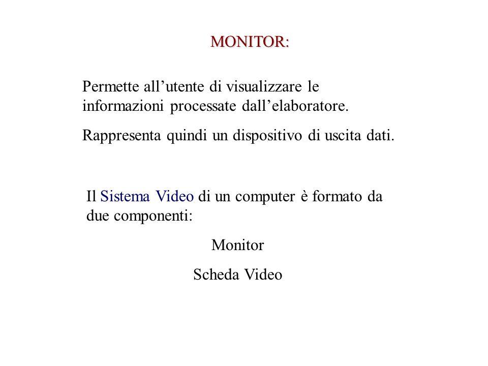 MONITOR: Permette allutente di visualizzare le informazioni processate dallelaboratore. Rappresenta quindi un dispositivo di uscita dati. Il Sistema V