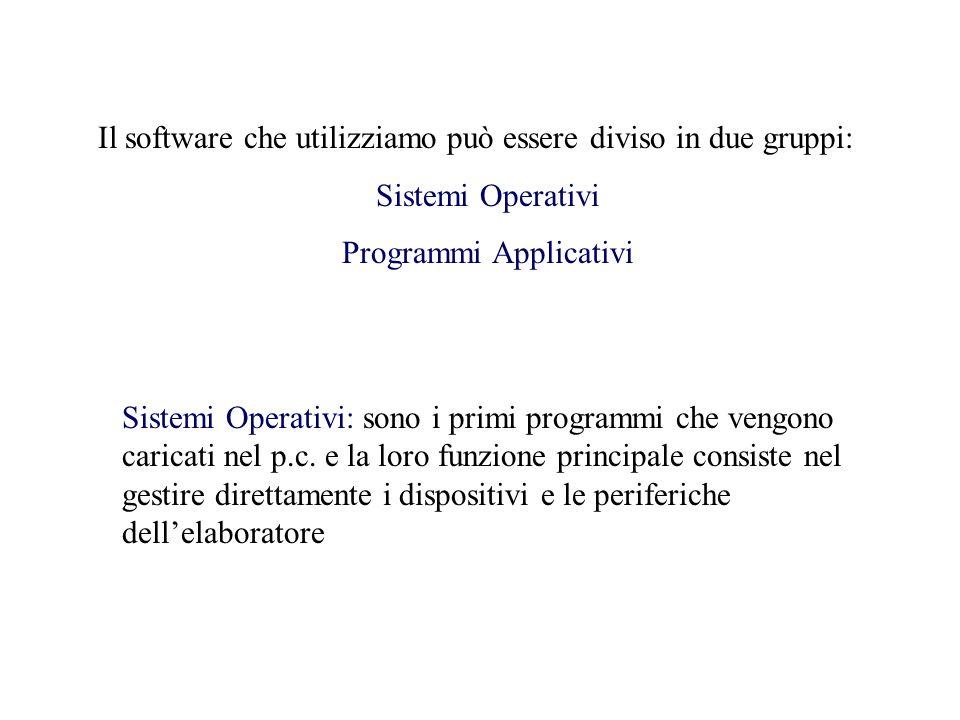 Il software che utilizziamo può essere diviso in due gruppi: Sistemi Operativi Programmi Applicativi Sistemi Operativi: sono i primi programmi che vengono caricati nel p.c.