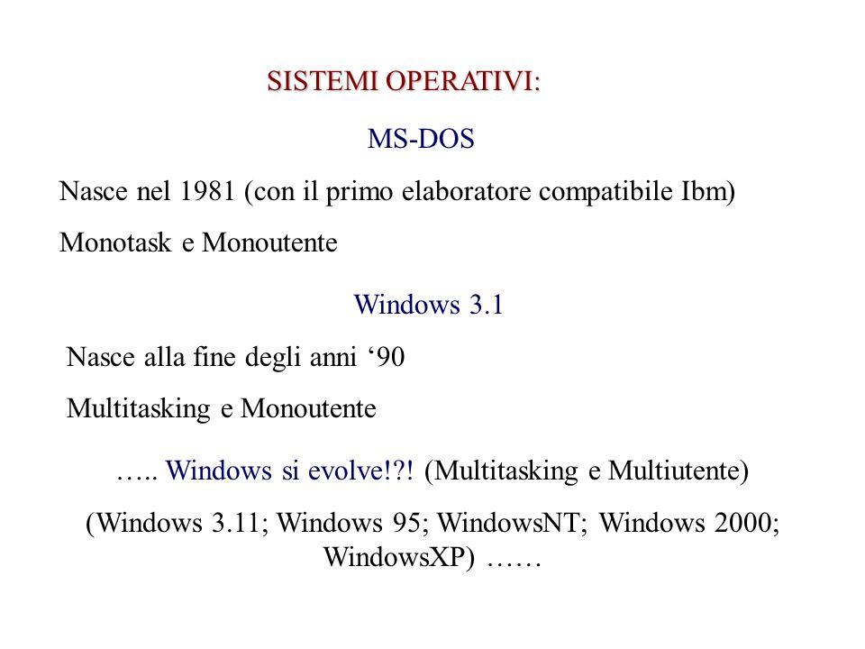 SISTEMI OPERATIVI: MS-DOS Nasce nel 1981 (con il primo elaboratore compatibile Ibm) Monotask e Monoutente Windows 3.1 Nasce alla fine degli anni 90 Multitasking e Monoutente …..