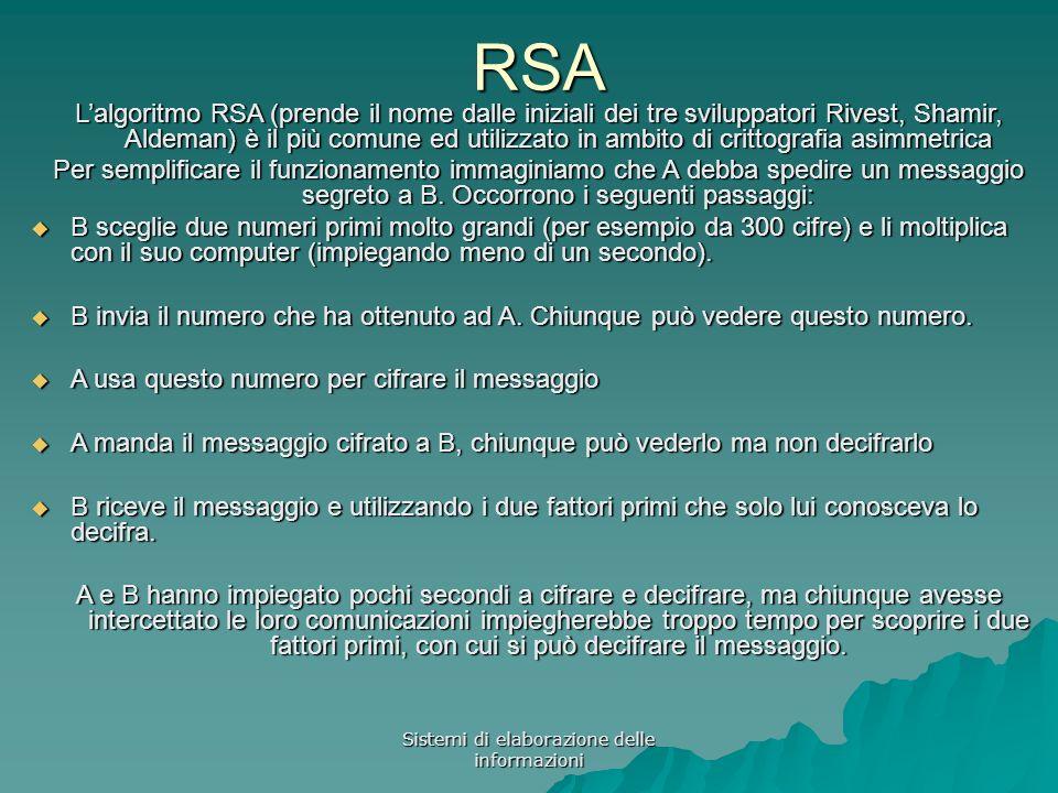 Sistemi di elaborazione delle informazioniRSA Lalgoritmo RSA (prende il nome dalle iniziali dei tre sviluppatori Rivest, Shamir, Aldeman) è il più com
