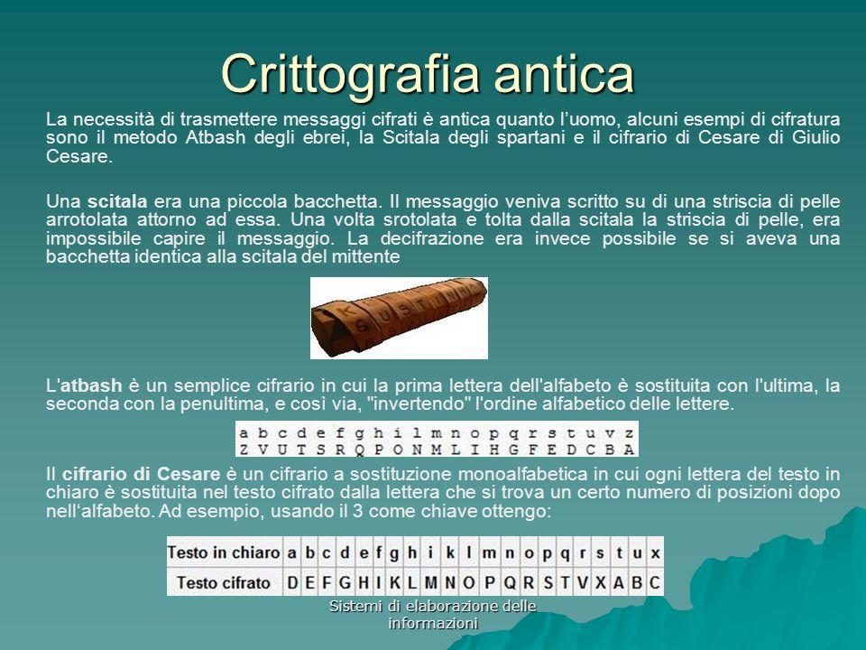 Sistemi di elaborazione delle informazioni Crittografia antica La necessità di trasmettere messaggi cifrati è antica quanto luomo, alcuni esempi di ci