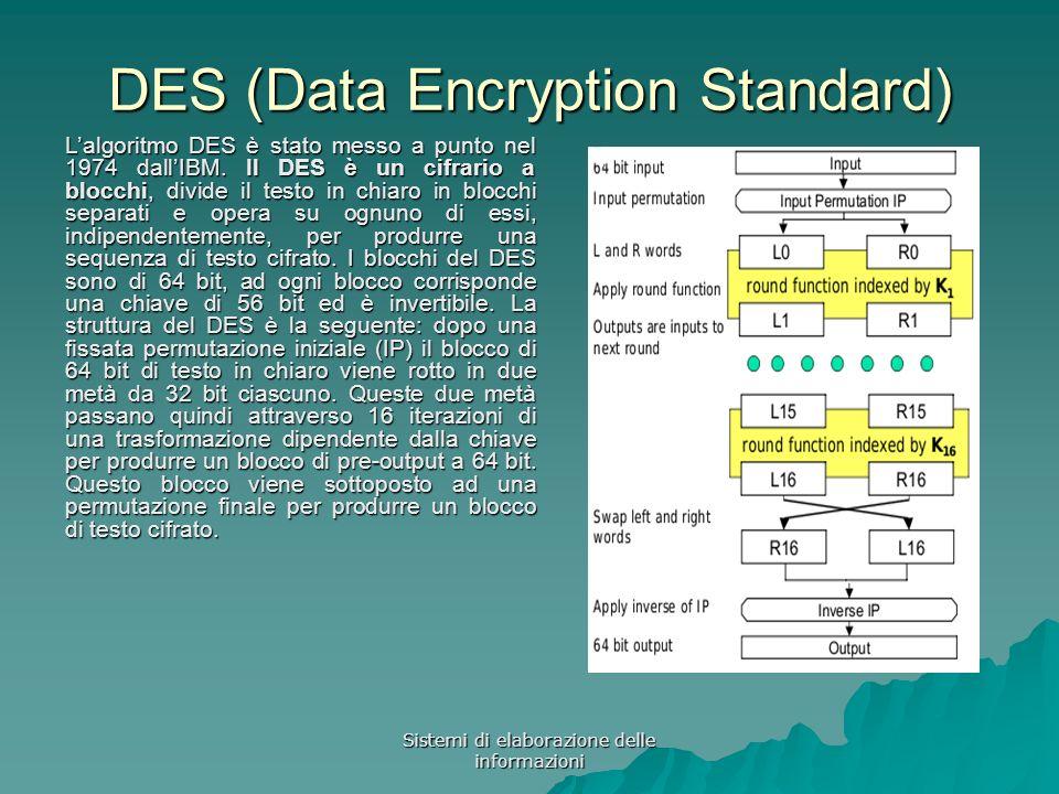 Sistemi di elaborazione delle informazioni DES (Data Encryption Standard) Lalgoritmo DES è stato messo a punto nel 1974 dallIBM. Il DES è un cifrario