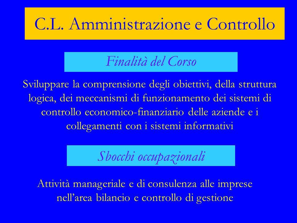 C.L. Amministrazione e Controllo Finalità del Corso Sviluppare la comprensione degli obiettivi, della struttura logica, dei meccanismi di funzionament