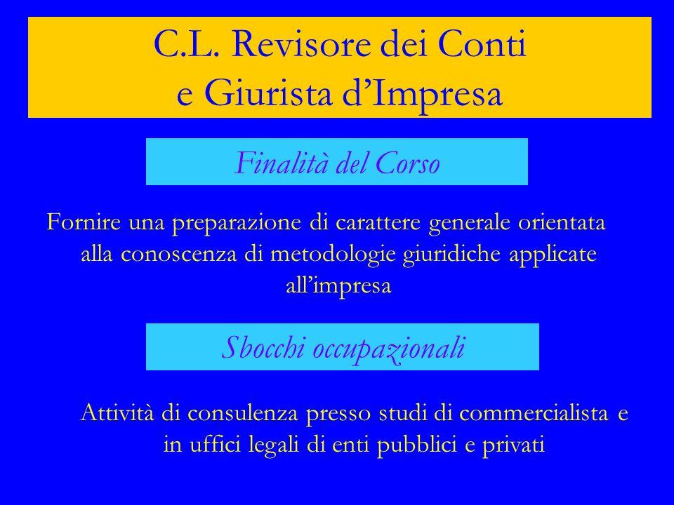 C.L. Revisore dei Conti e Giurista dImpresa Fornire una preparazione di carattere generale orientata alla conoscenza di metodologie giuridiche applica