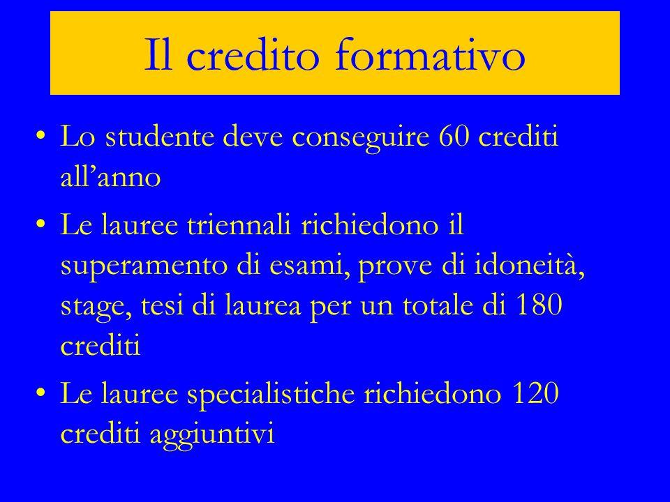 Il credito formativo Lo studente deve conseguire 60 crediti allanno Le lauree triennali richiedono il superamento di esami, prove di idoneità, stage,