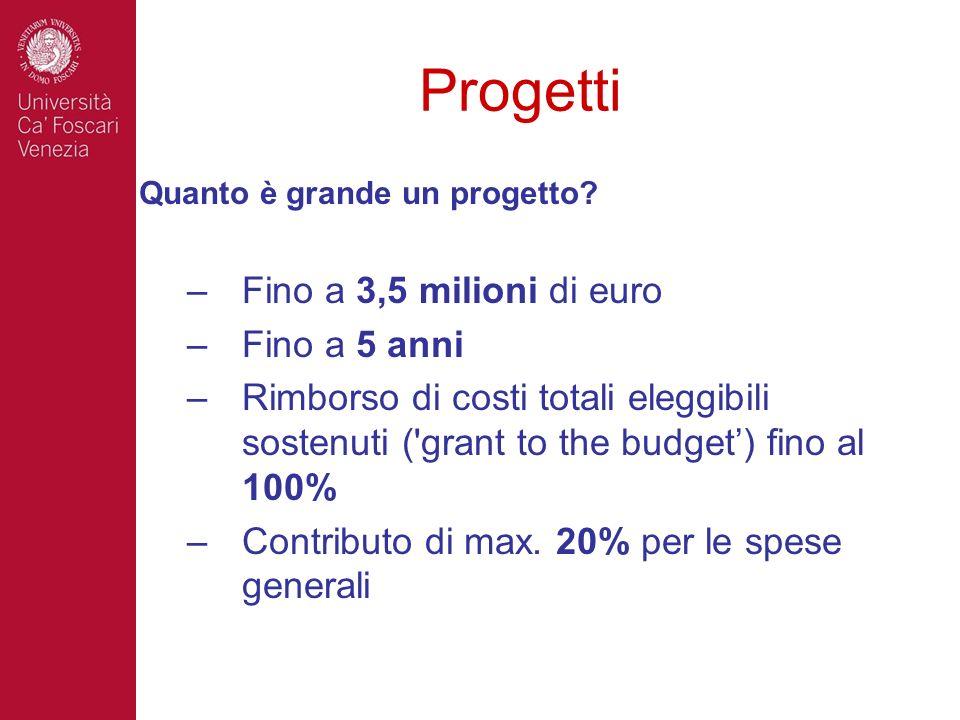 Progetti Quanto è grande un progetto? –Fino a 3,5 milioni di euro –Fino a 5 anni –Rimborso di costi totali eleggibili sostenuti ('grant to the budget)