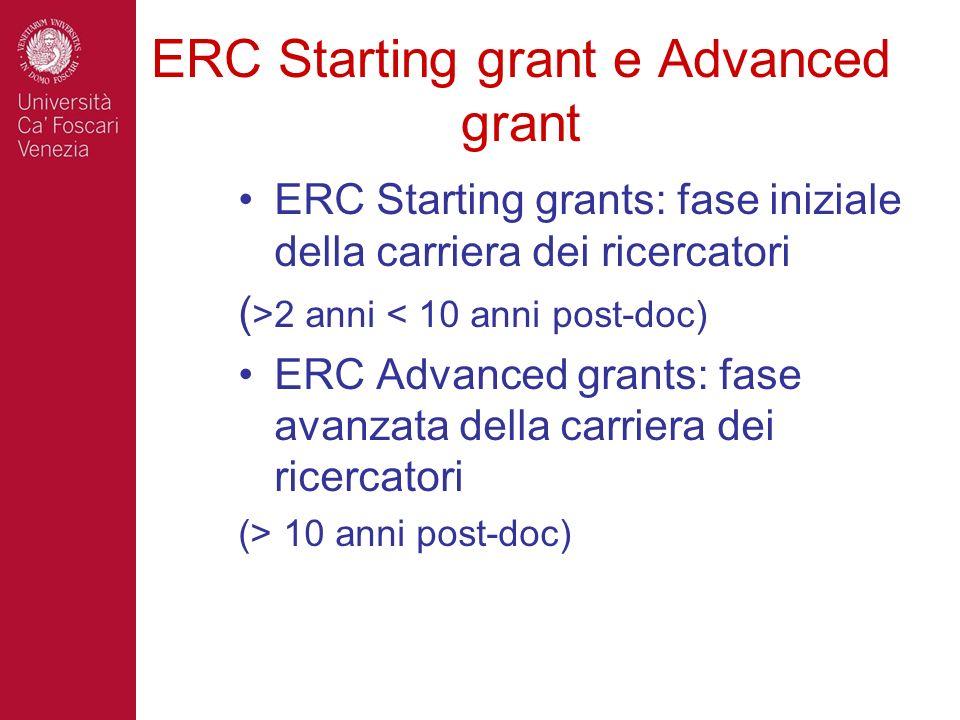 ERC Starting grant e Advanced grant ERC Starting grants: fase iniziale della carriera dei ricercatori ( >2 anni < 10 anni post-doc) ERC Advanced grant
