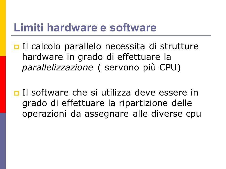 Limiti hardware e software Il calcolo parallelo necessita di strutture hardware in grado di effettuare la parallelizzazione ( servono più CPU) Il software che si utilizza deve essere in grado di effettuare la ripartizione delle operazioni da assegnare alle diverse cpu