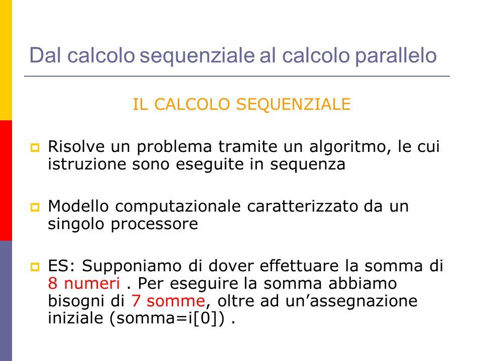 Dal calcolo sequenziale al calcolo parallelo IL CALCOLO SEQUENZIALE Risolve un problema tramite un algoritmo, le cui istruzione sono eseguite in sequenza Modello computazionale caratterizzato da un singolo processore ES: Supponiamo di dover effettuare la somma di 8 numeri.