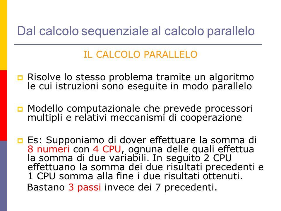 Dal calcolo sequenziale al calcolo parallelo IL CALCOLO PARALLELO Risolve lo stesso problema tramite un algoritmo le cui istruzioni sono eseguite in modo parallelo Modello computazionale che prevede processori multipli e relativi meccanismi di cooperazione Es: Supponiamo di dover effettuare la somma di 8 numeri con 4 CPU, ognuna delle quali effettua la somma di due variabili.