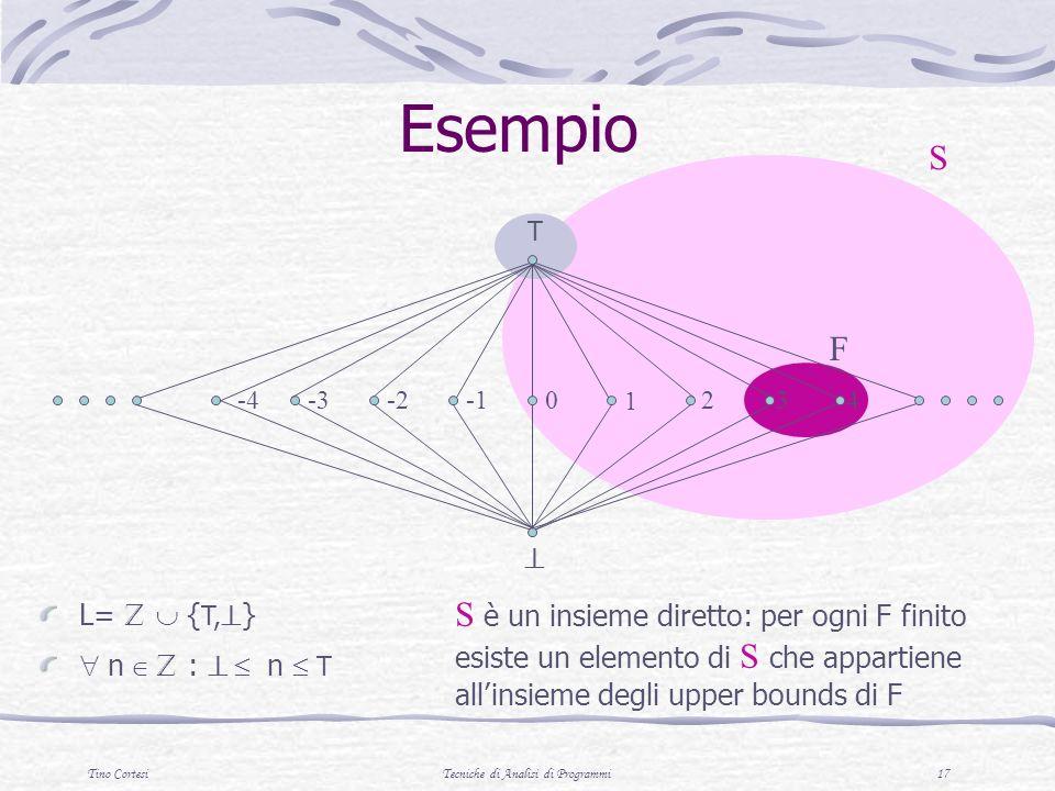 Tino CortesiTecniche di Analisi di Programmi 17 Esempio 2 3 4 1 0 -2 -3 -4 T L= Z { T, } n Z : n T S F S è un insieme diretto: per ogni F finito esist
