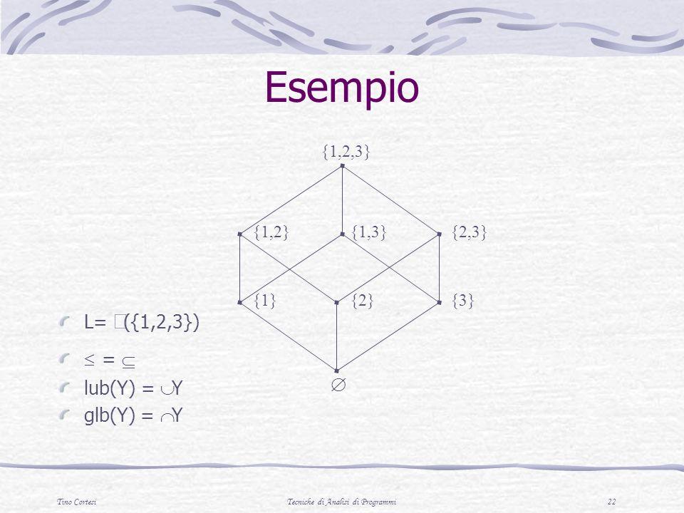 Tino CortesiTecniche di Analisi di Programmi 22 Esempio {3}{2}{1} {2,3}{1,3}{1,2} {1,2,3} L= ({1,2,3}) = lub(Y) = Y glb(Y) = Y