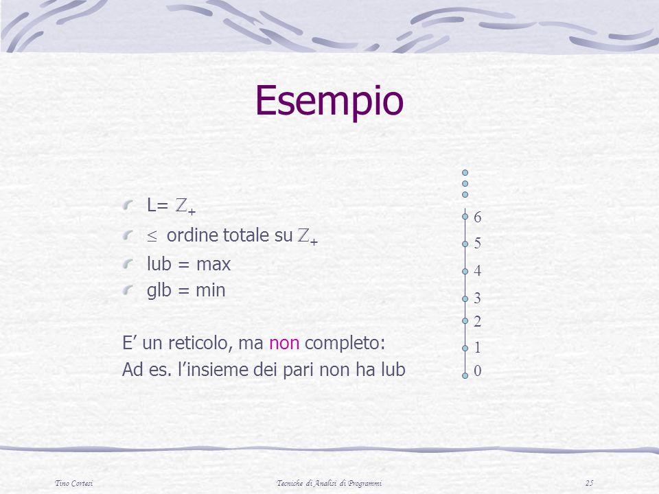Tino CortesiTecniche di Analisi di Programmi 25 Esempio 0 1 2 3 4 5 6 L= Z + ordine totale su Z + lub = max glb = min E un reticolo, ma non completo: