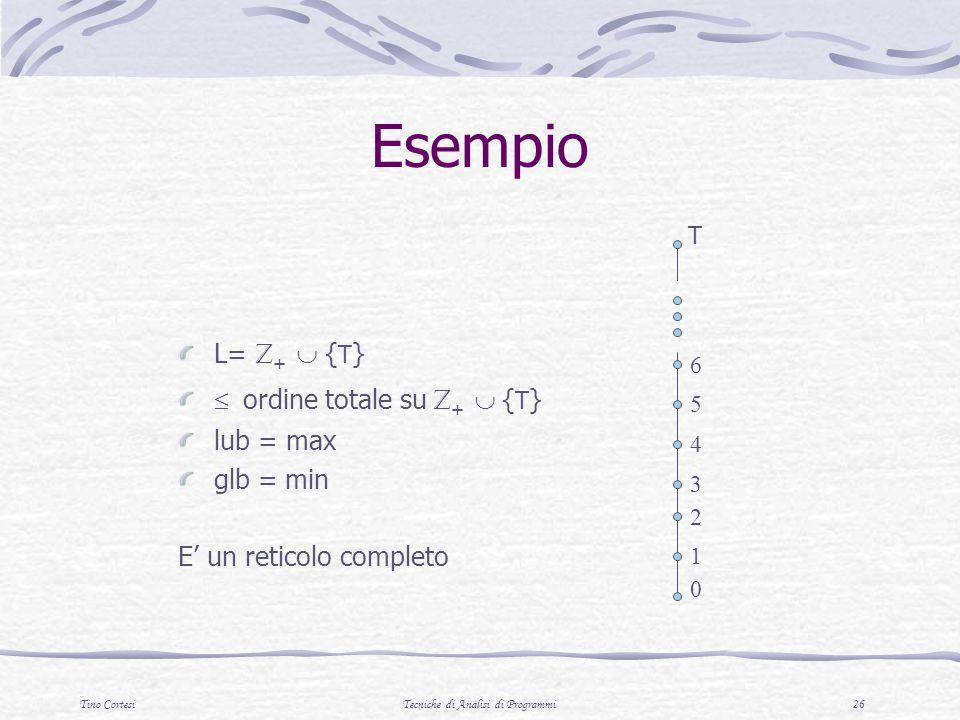Tino CortesiTecniche di Analisi di Programmi 26 Esempio 0 1 2 3 4 5 6 T L= Z + { T } ordine totale su Z + { T } lub = max glb = min E un reticolo comp