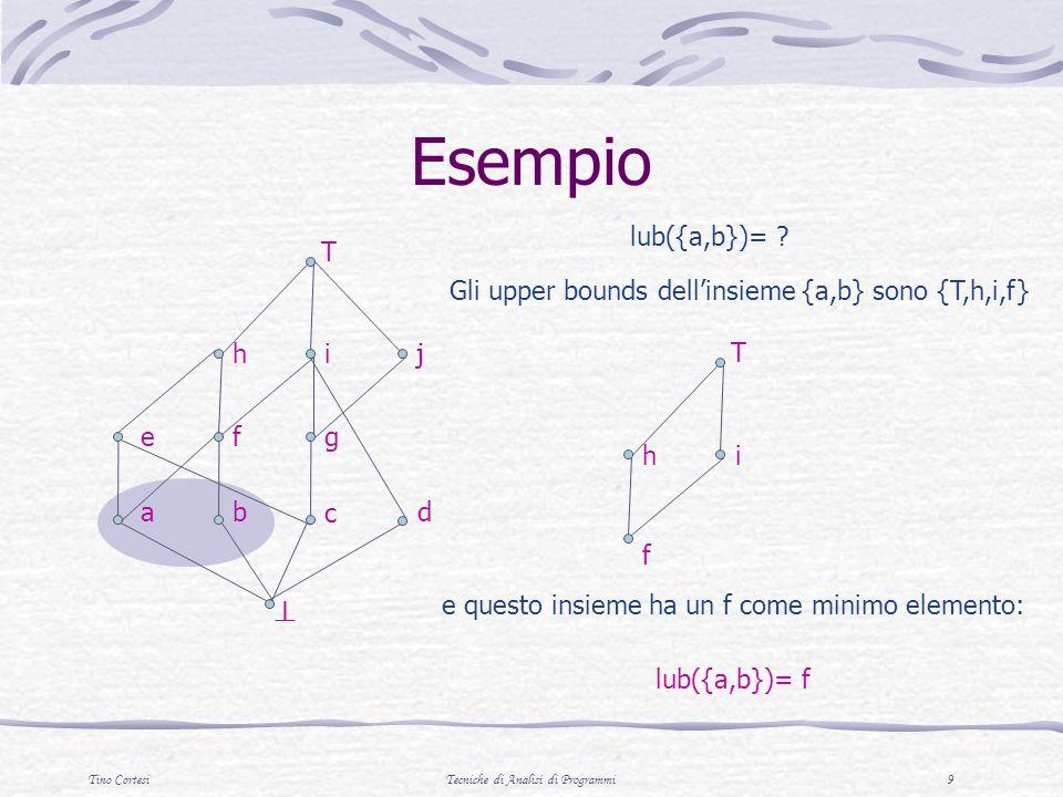 Tino CortesiTecniche di Analisi di Programmi 9 Esempio c dba g j ih fe T lub({a,b})= ? Gli upper bounds dellinsieme {a,b} sono {T,h,i,f} e questo insi