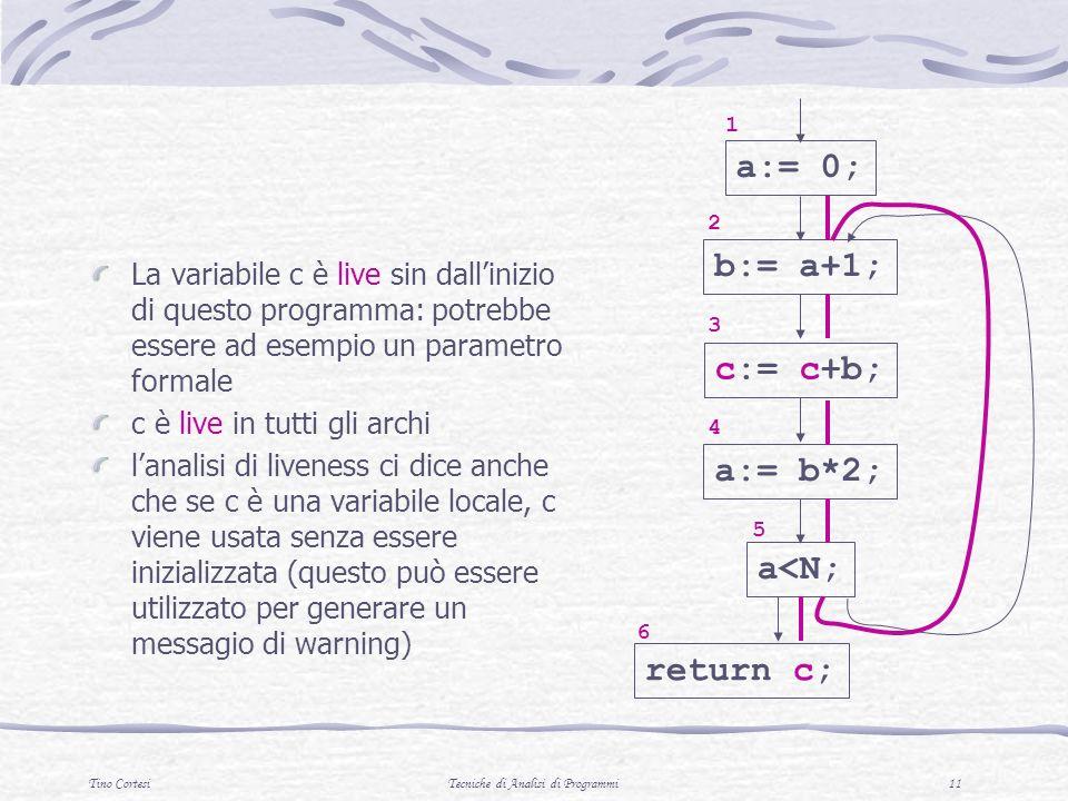 Tino CortesiTecniche di Analisi di Programmi 11 La variabile c è live sin dallinizio di questo programma: potrebbe essere ad esempio un parametro formale c è live in tutti gli archi lanalisi di liveness ci dice anche che se c è una variabile locale, c viene usata senza essere inizializzata (questo può essere utilizzato per generare un messagio di warning) a:= 0; b:= a+1; 1 2 c:= c+b; 3 a:= b*2; 4 a<N; 5 return c; 6