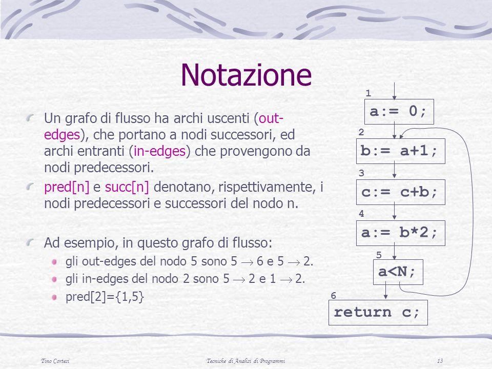 Tino CortesiTecniche di Analisi di Programmi 13 Notazione Un grafo di flusso ha archi uscenti (out- edges), che portano a nodi successori, ed archi entranti (in-edges) che provengono da nodi predecessori.
