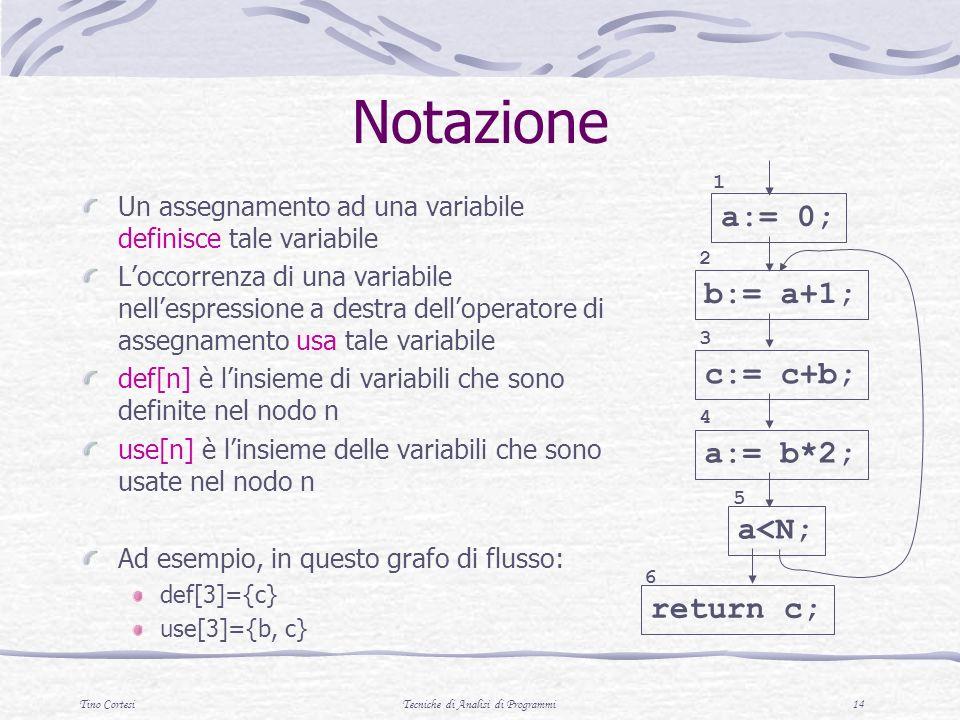 Tino CortesiTecniche di Analisi di Programmi 14 Notazione Un assegnamento ad una variabile definisce tale variabile Loccorrenza di una variabile nellespressione a destra delloperatore di assegnamento usa tale variabile def[n] è linsieme di variabili che sono definite nel nodo n use[n] è linsieme delle variabili che sono usate nel nodo n Ad esempio, in questo grafo di flusso: def[3]={c} use[3]={b, c} a:= 0; b:= a+1; 1 2 c:= c+b; 3 a:= b*2; 4 a<N; 5 return c; 6