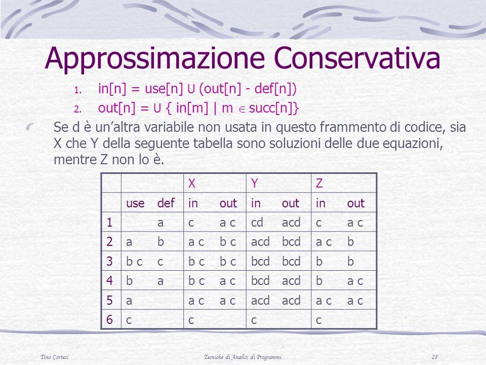 Tino CortesiTecniche di Analisi di Programmi 28 Approssimazione Conservativa 1.