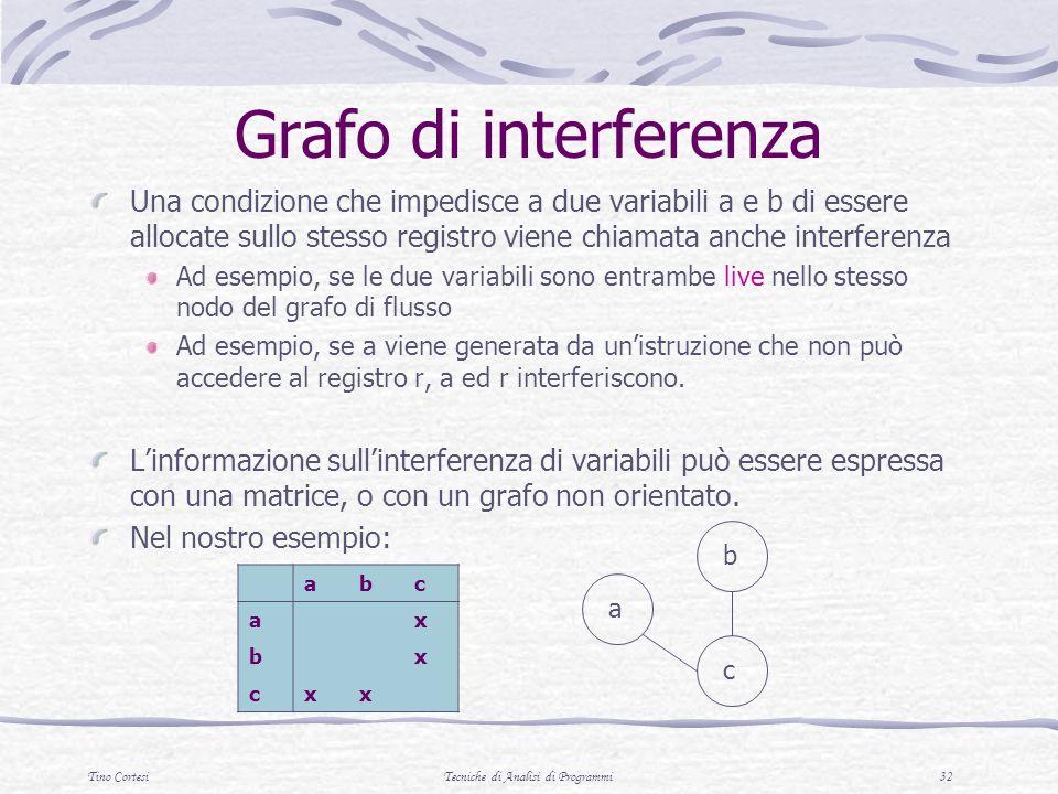Tino CortesiTecniche di Analisi di Programmi 32 Grafo di interferenza Una condizione che impedisce a due variabili a e b di essere allocate sullo stesso registro viene chiamata anche interferenza Ad esempio, se le due variabili sono entrambe live nello stesso nodo del grafo di flusso Ad esempio, se a viene generata da unistruzione che non può accedere al registro r, a ed r interferiscono.