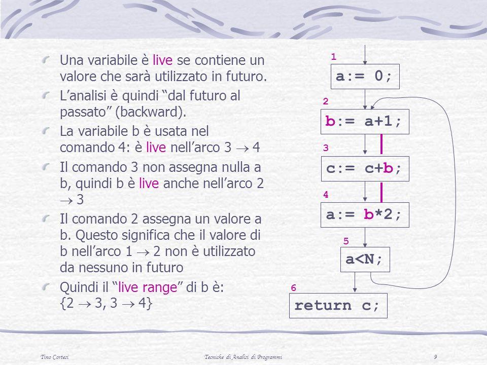 Tino CortesiTecniche di Analisi di Programmi 20 123 usedefinoutinoutinout 1aaa 2abaab ca cb c 3 c b b 4babbaba 5aaaaa c 6cccc for each n in[n]:={}; out[n]:={} repeat for each n in[n]:=in[n]; out[n]:=out[n] in[n] := use[n] U (out[n] - def[n]) out[n]:= U { in[m] | m succ[n]} until ( per ogni n: in[n]=in[n] && out[n]=out[n]) a:= 0; b:= a+1; 1 2 c:= c+b; 3 a:= b*2; 4 a<N; 5 return c; 6