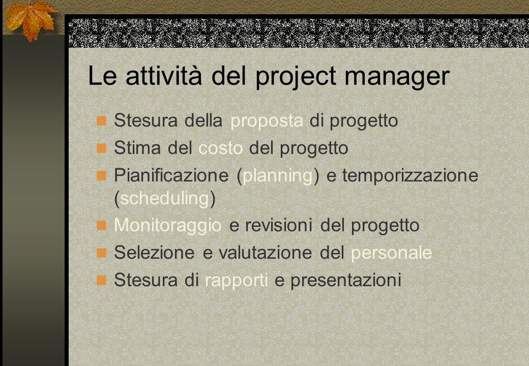 Stesura della proposta di progetto Stima del costo del progetto Pianificazione (planning) e temporizzazione (scheduling) Monitoraggio e revisioni del