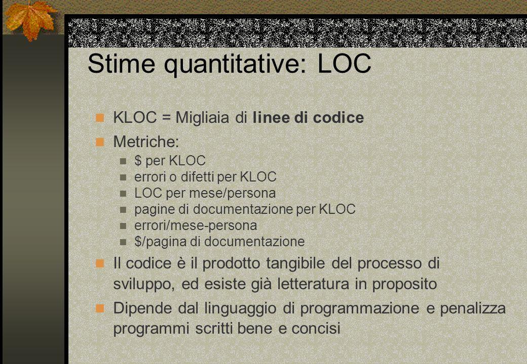 Stime quantitative: LOC KLOC = Migliaia di linee di codice Metriche: $ per KLOC errori o difetti per KLOC LOC per mese/persona pagine di documentazion