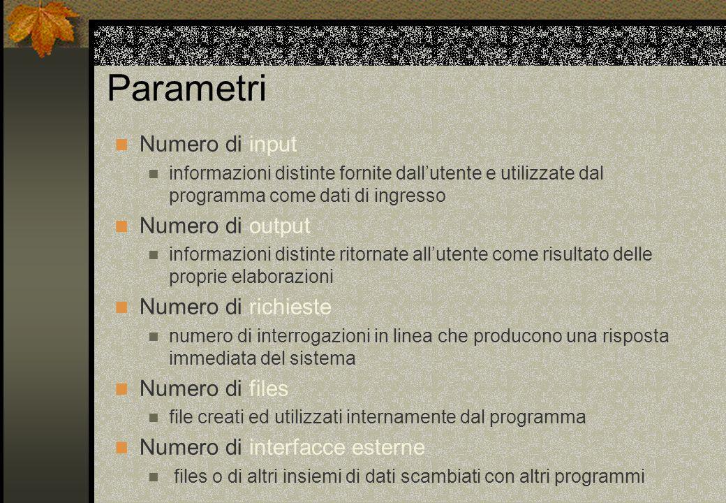 Parametri Numero di input informazioni distinte fornite dallutente e utilizzate dal programma come dati di ingresso Numero di output informazioni dist