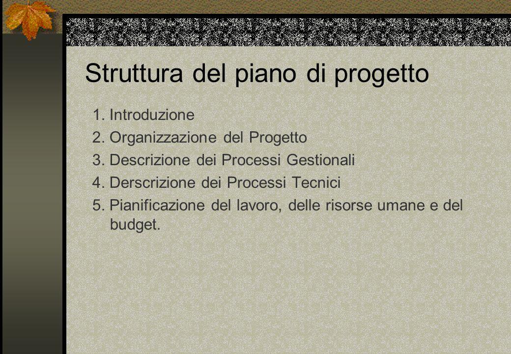 Struttura del piano di progetto 1. Introduzione 2. Organizzazione del Progetto 3. Descrizione dei Processi Gestionali 4. Derscrizione dei Processi Tec