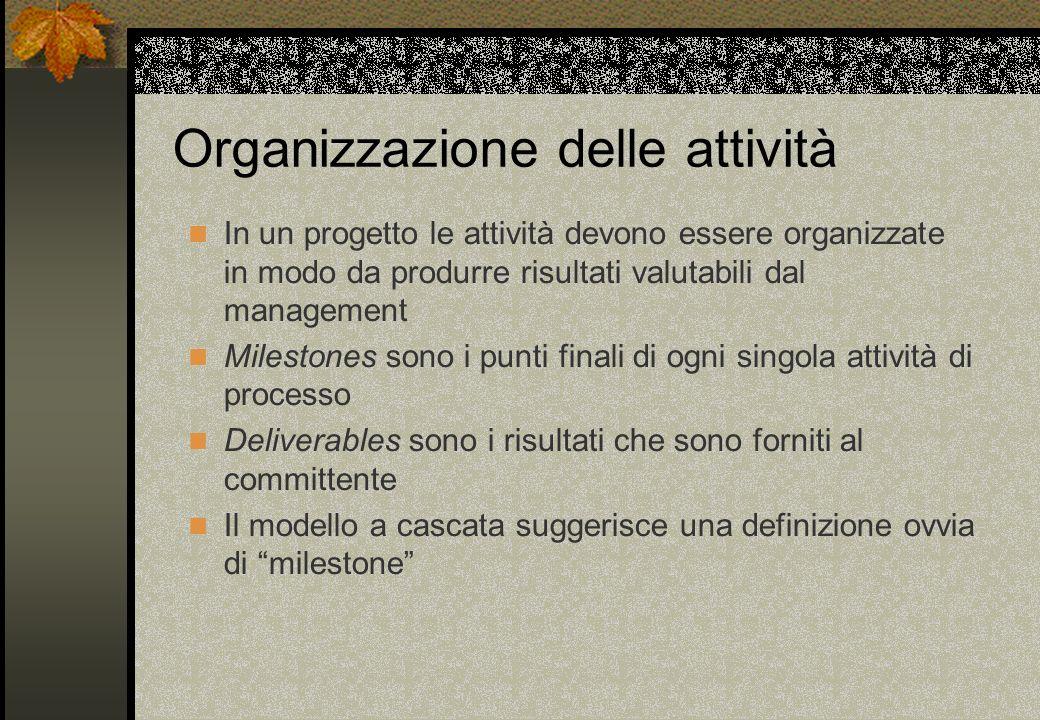 Organizzazione delle attività In un progetto le attività devono essere organizzate in modo da produrre risultati valutabili dal management Milestones