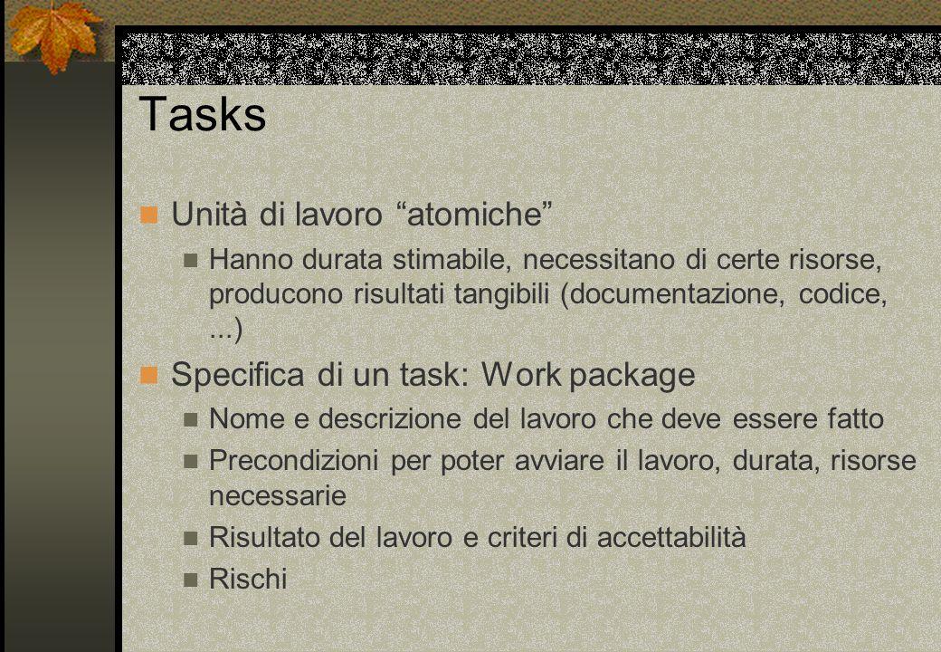 Tasks Unità di lavoro atomiche Hanno durata stimabile, necessitano di certe risorse, producono risultati tangibili (documentazione, codice,...) Specif