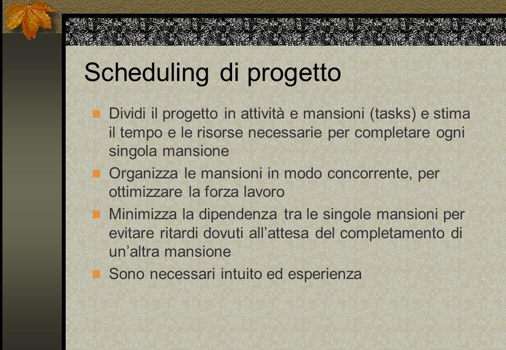 Scheduling di progetto Dividi il progetto in attività e mansioni (tasks) e stima il tempo e le risorse necessarie per completare ogni singola mansione