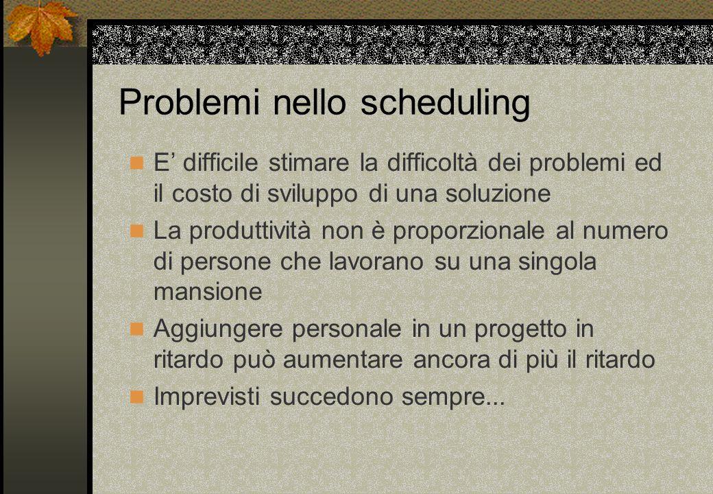 Problemi nello scheduling E difficile stimare la difficoltà dei problemi ed il costo di sviluppo di una soluzione La produttività non è proporzionale