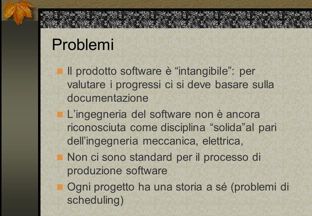 Il prodotto software è intangibile: per valutare i progressi ci si deve basare sulla documentazione Lingegneria del software non è ancora riconosciuta