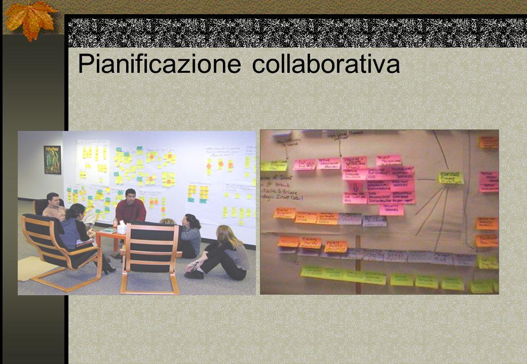 Pianificazione collaborativa