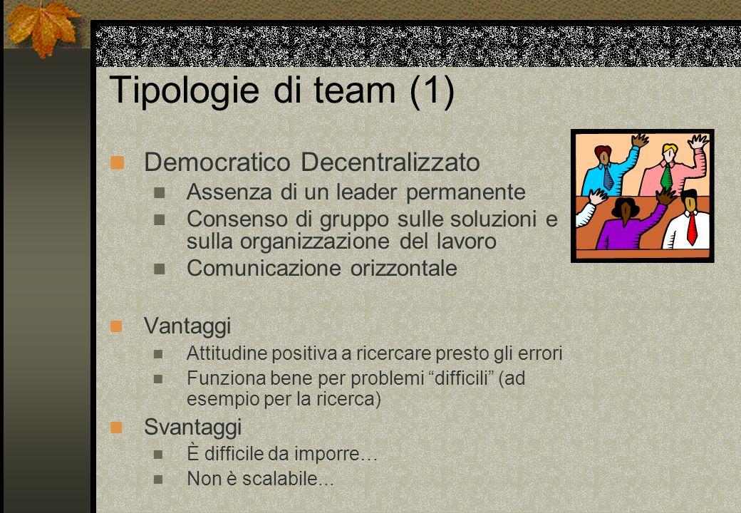 Tipologie di team (2) Controllato Decentralizzato Un leader riconosciuto, che coordina il lavoro La risoluzione dei problemi è di gruppo, ma limplementazione delle soluzioni è assegnata a sottogruppi da parte del leader Comunicazione orizzontale nei sottogruppi e verticale con il leader
