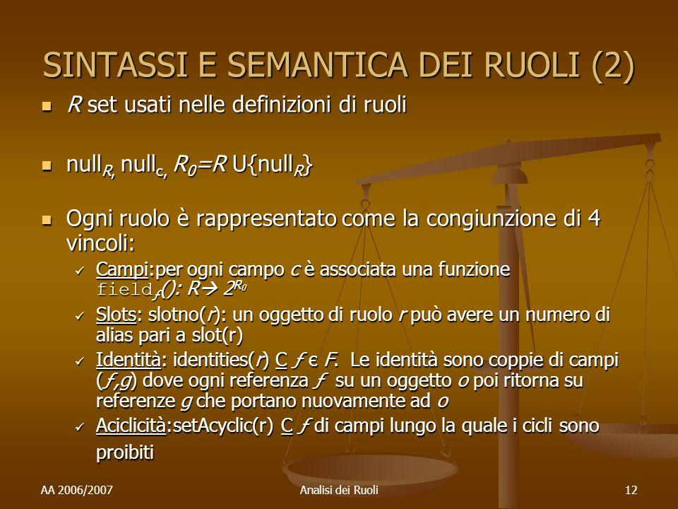 AA 2006/2007Analisi dei Ruoli12 SINTASSI E SEMANTICA DEI RUOLI (2) R set usati nelle definizioni di ruoli R set usati nelle definizioni di ruoli null R, null c, R 0 =R U{null R } null R, null c, R 0 =R U{null R } Ogni ruolo è rappresentato come la congiunzione di 4 vincoli: Ogni ruolo è rappresentato come la congiunzione di 4 vincoli: Campi:per ogni campo c è associata una funzione field ƒ (): R 2 R 0 Campi:per ogni campo c è associata una funzione field ƒ (): R 2 R 0 Slots: slotno(r): un oggetto di ruolo r può avere un numero di alias pari a slot(r) Slots: slotno(r): un oggetto di ruolo r può avere un numero di alias pari a slot(r) Identità: identities(r) C ƒ є F.