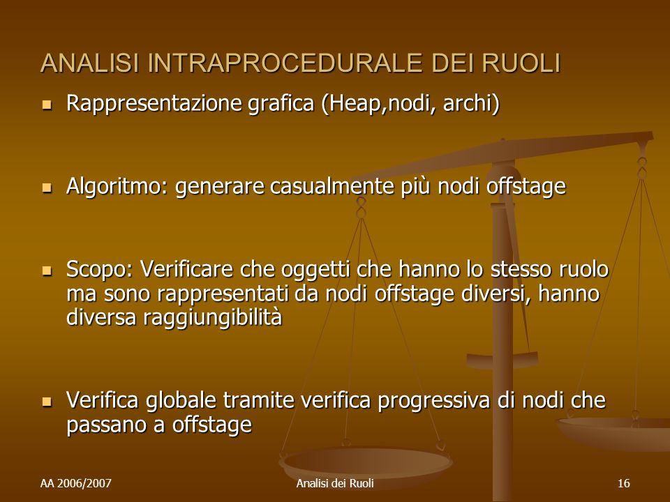 AA 2006/2007Analisi dei Ruoli16 ANALISI INTRAPROCEDURALE DEI RUOLI Rappresentazione grafica (Heap,nodi, archi) Rappresentazione grafica (Heap,nodi, archi) Algoritmo: generare casualmente più nodi offstage Algoritmo: generare casualmente più nodi offstage Scopo: Verificare che oggetti che hanno lo stesso ruolo ma sono rappresentati da nodi offstage diversi, hanno diversa raggiungibilità Scopo: Verificare che oggetti che hanno lo stesso ruolo ma sono rappresentati da nodi offstage diversi, hanno diversa raggiungibilità Verifica globale tramite verifica progressiva di nodi che passano a offstage Verifica globale tramite verifica progressiva di nodi che passano a offstage