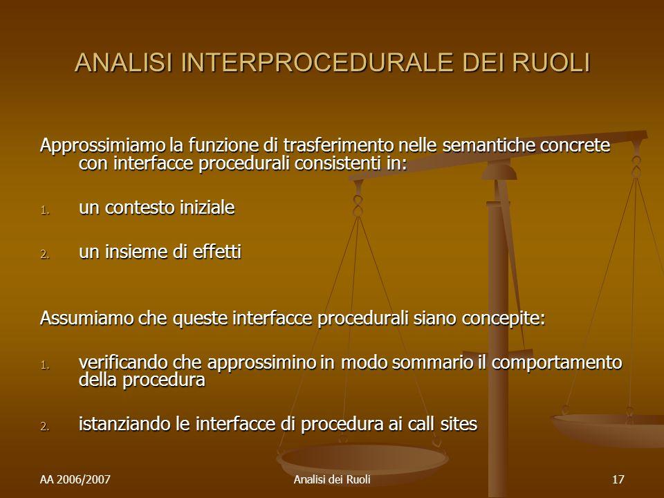 AA 2006/2007Analisi dei Ruoli17 ANALISI INTERPROCEDURALE DEI RUOLI Approssimiamo la funzione di trasferimento nelle semantiche concrete con interfacce procedurali consistenti in: 1.