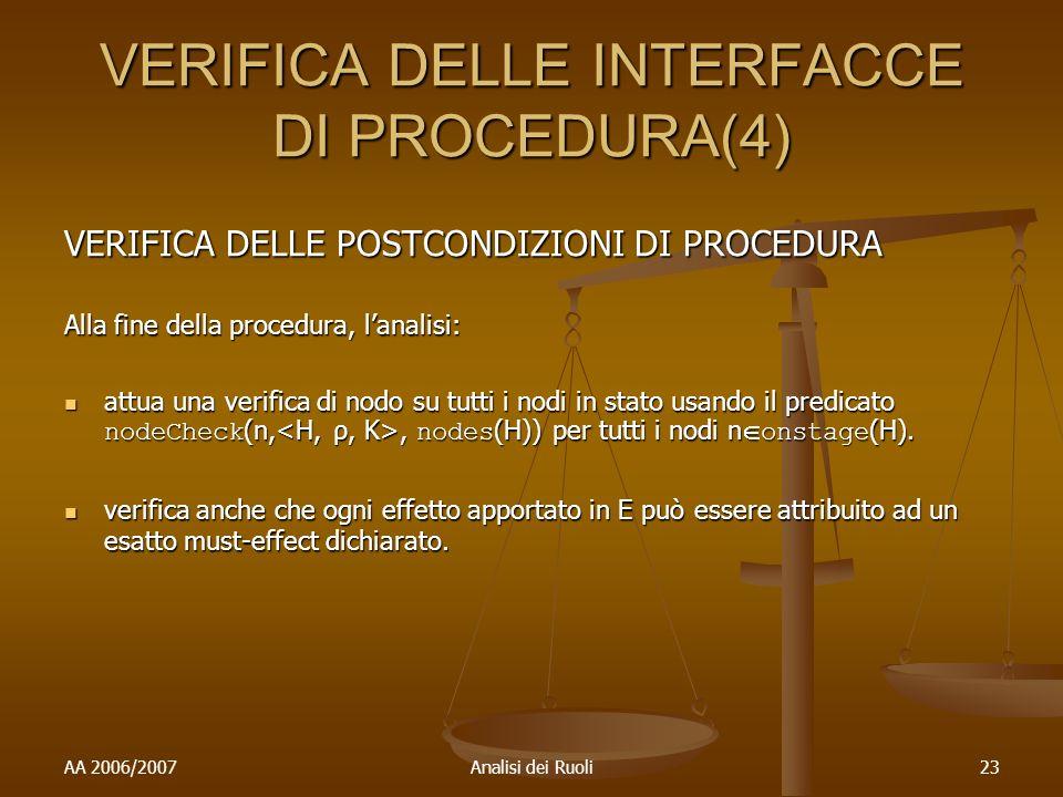 AA 2006/2007Analisi dei Ruoli23 VERIFICA DELLE INTERFACCE DI PROCEDURA(4) VERIFICA DELLE POSTCONDIZIONI DI PROCEDURA Alla fine della procedura, lanalisi: attua una verifica di nodo su tutti i nodi in stato usando il predicato nodeCheck (n,, nodes (H)) per tutti i nodi n onstage (H).