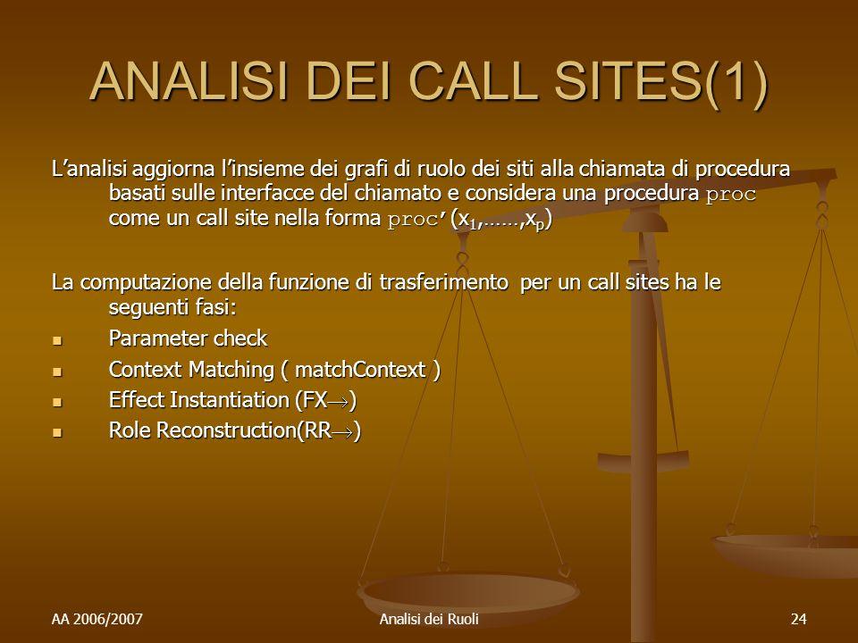 AA 2006/2007Analisi dei Ruoli24 ANALISI DEI CALL SITES(1) Lanalisi aggiorna linsieme dei grafi di ruolo dei siti alla chiamata di procedura basati sulle interfacce del chiamato e considera una procedura proc come un call site nella forma proc (x 1,……,x p ) La computazione della funzione di trasferimento per un call sites ha le seguenti fasi: Parameter check Parameter check Context Matching ( matchContext ) Context Matching ( matchContext ) Effect Instantiation (FX ) Effect Instantiation (FX ) Role Reconstruction(RR ) Role Reconstruction(RR )