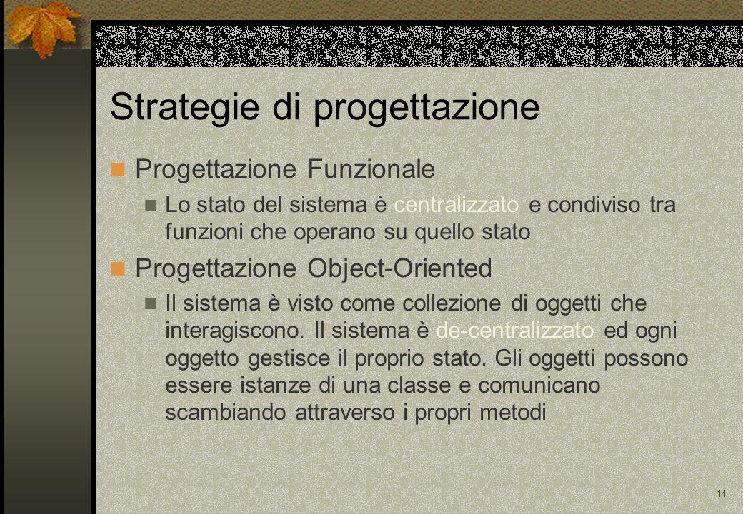 14 Strategie di progettazione Progettazione Funzionale Lo stato del sistema è centralizzato e condiviso tra funzioni che operano su quello stato Proge