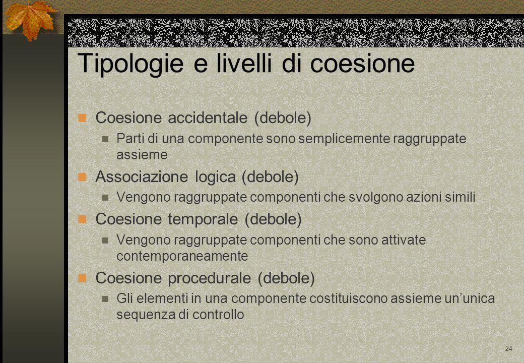 24 Tipologie e livelli di coesione Coesione accidentale (debole) Parti di una componente sono semplicemente raggruppate assieme Associazione logica (d