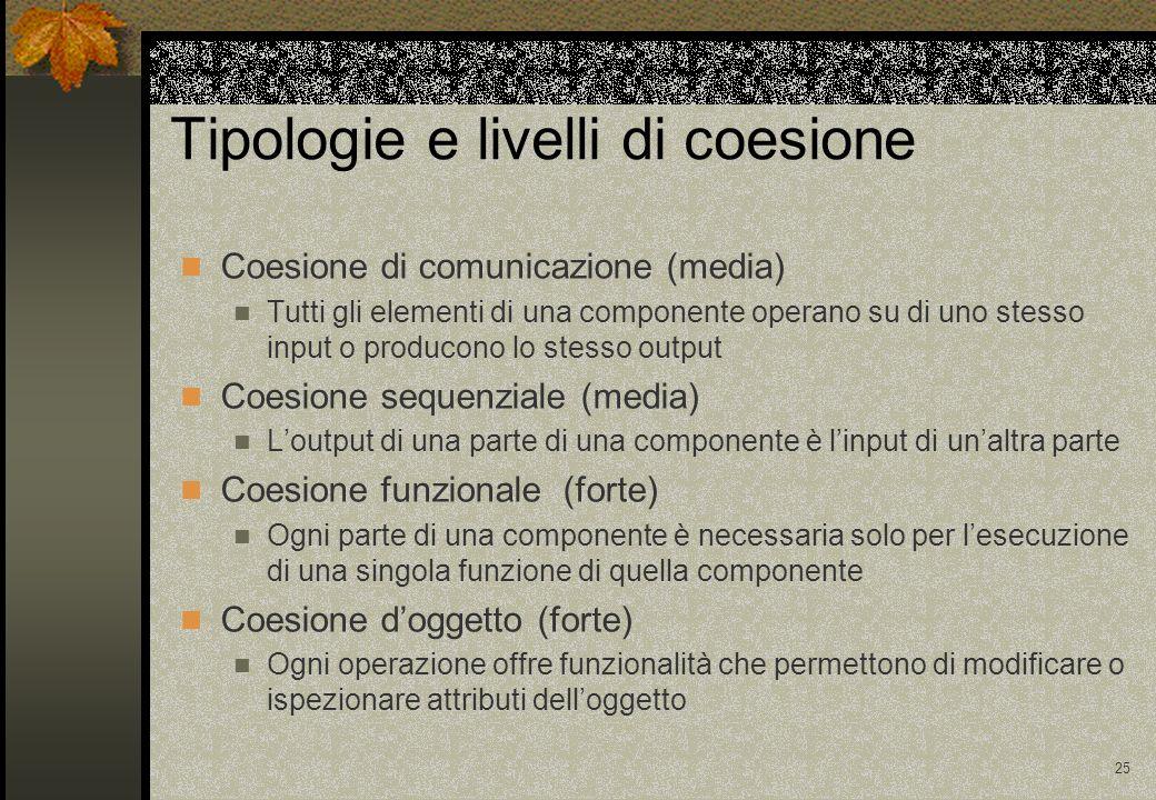 25 Tipologie e livelli di coesione Coesione di comunicazione (media) Tutti gli elementi di una componente operano su di uno stesso input o producono l