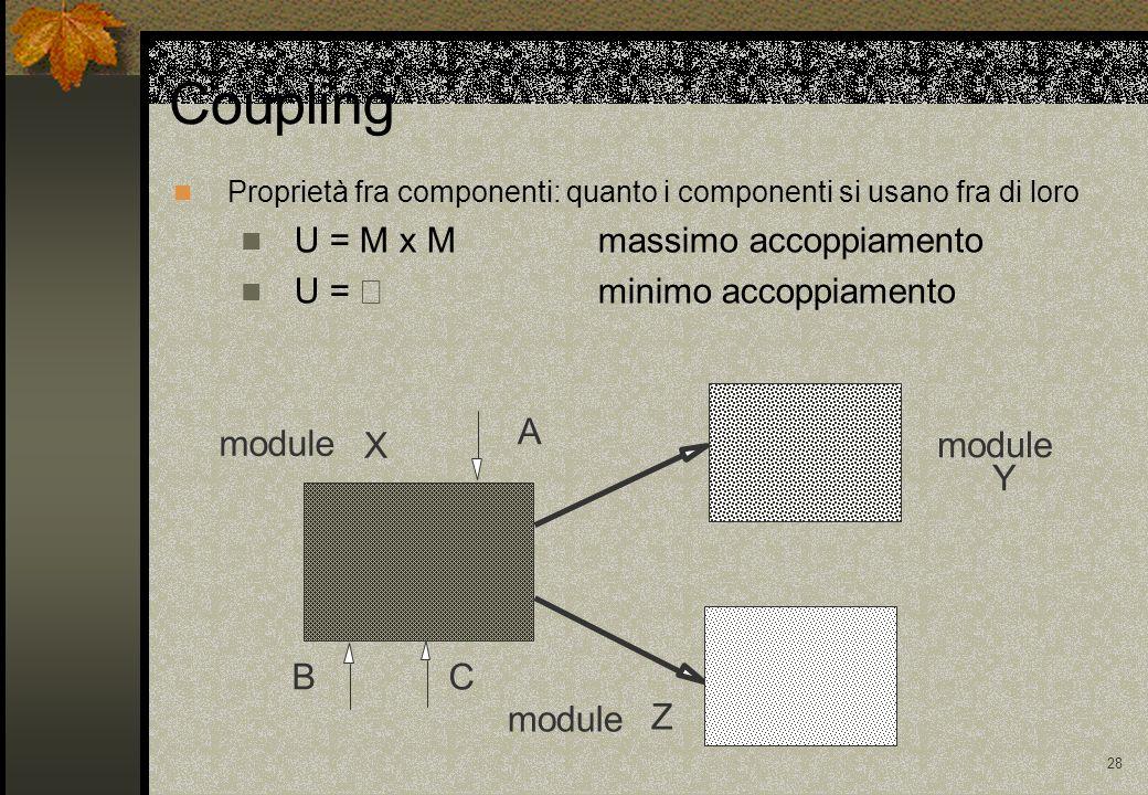 28 Coupling Proprietà fra componenti: quanto i componenti si usano fra di loro U = M x M massimo accoppiamento U = minimo accoppiamento X Y Z A BC mod