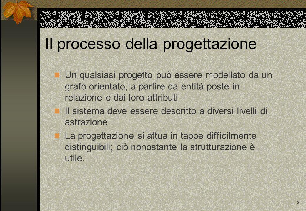 3 Il processo della progettazione Un qualsiasi progetto può essere modellato da un grafo orientato, a partire da entità poste in relazione e dai loro