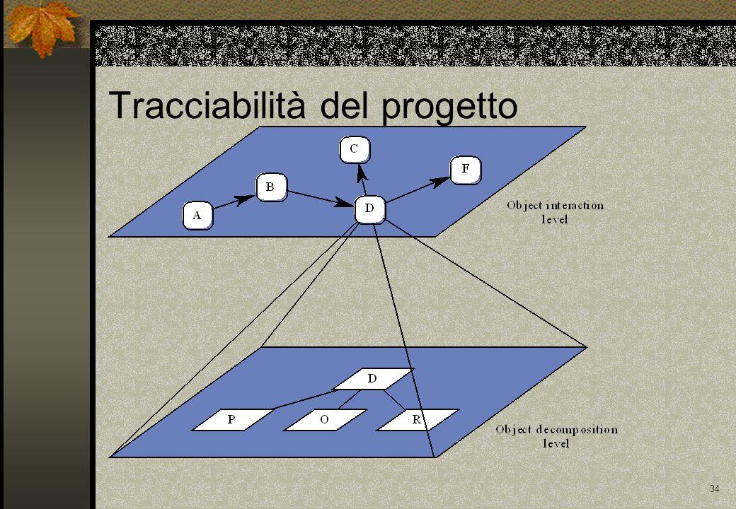 34 Tracciabilità del progetto
