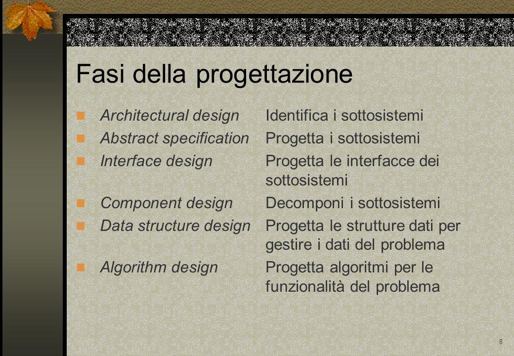 8 Architectural design Identifica i sottosistemi Abstract specification Progetta i sottosistemi Interface design Progetta le interfacce dei sottosiste